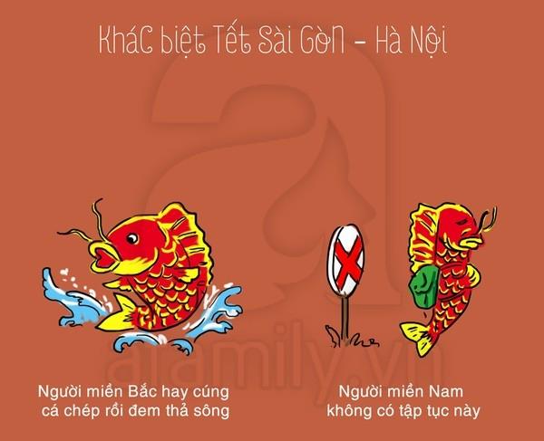 Khám phá những điểm khác biệt giữa ngày Tết ở Sài Gòn - Hà Nội 9