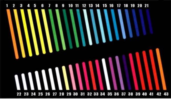 Gam màu neon cho nhà ấn tượng | ảnh 1